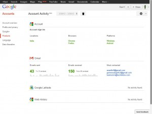 Google Account activity summary