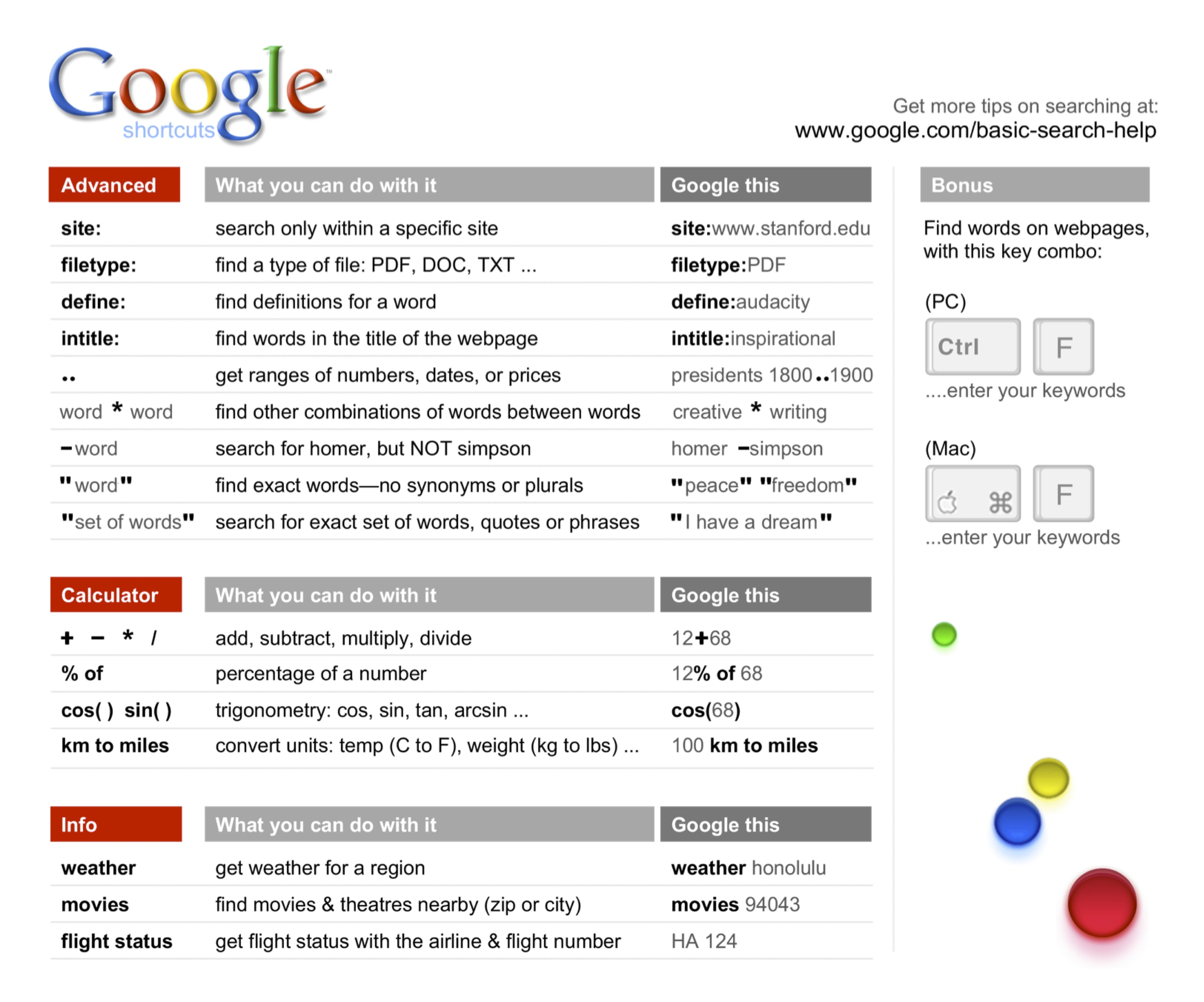 Lessons In Search From Google.